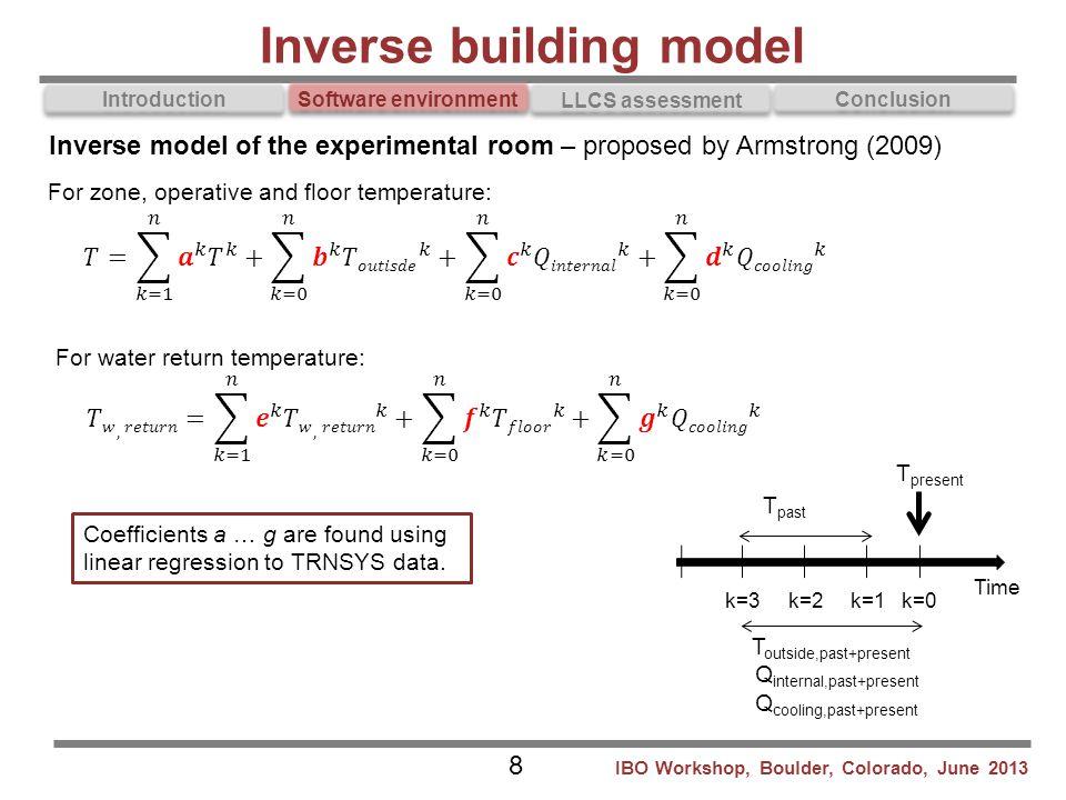 Inverse building model