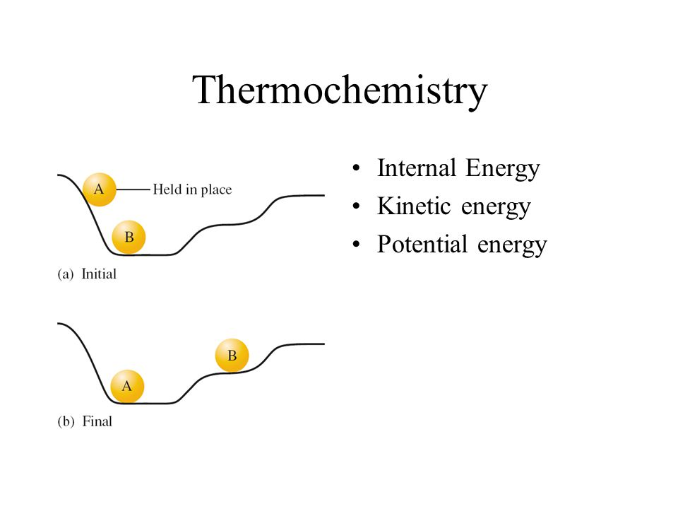 Thermochemistry Internal Energy Kinetic energy Potential energy