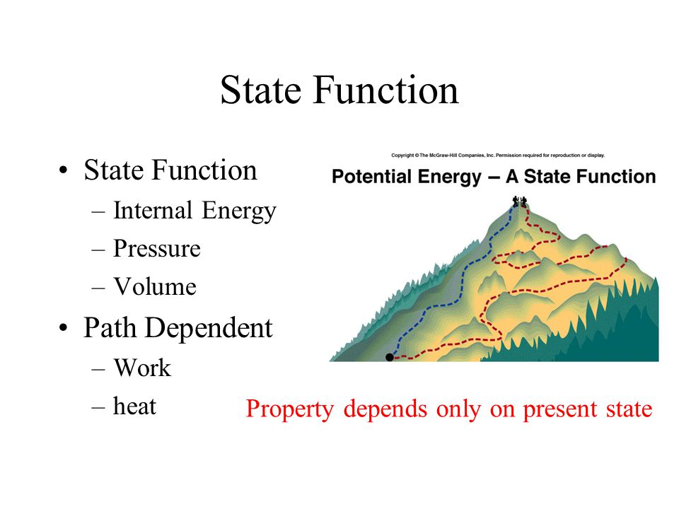 State Function State Function Path Dependent Internal Energy Pressure