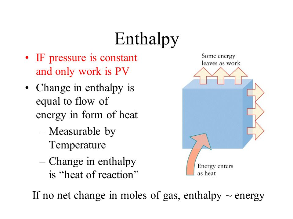 Thermochemistry Internal Energy Kinetic energy Potential energy ...