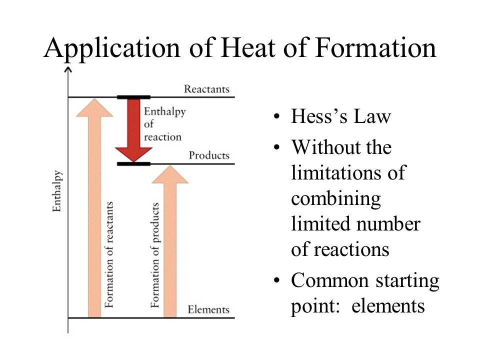 Application of Heat of Formation
