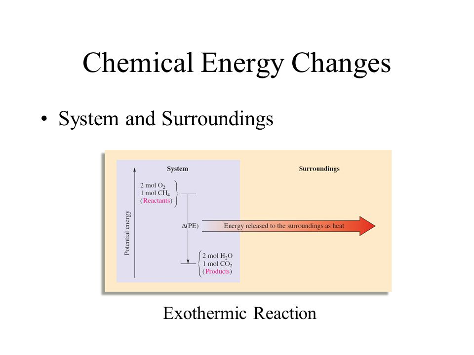 Chemical Energy Changes