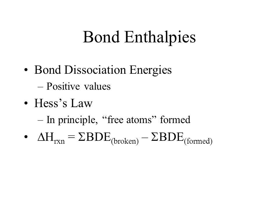 Bond Enthalpies Bond Dissociation Energies Hess's Law