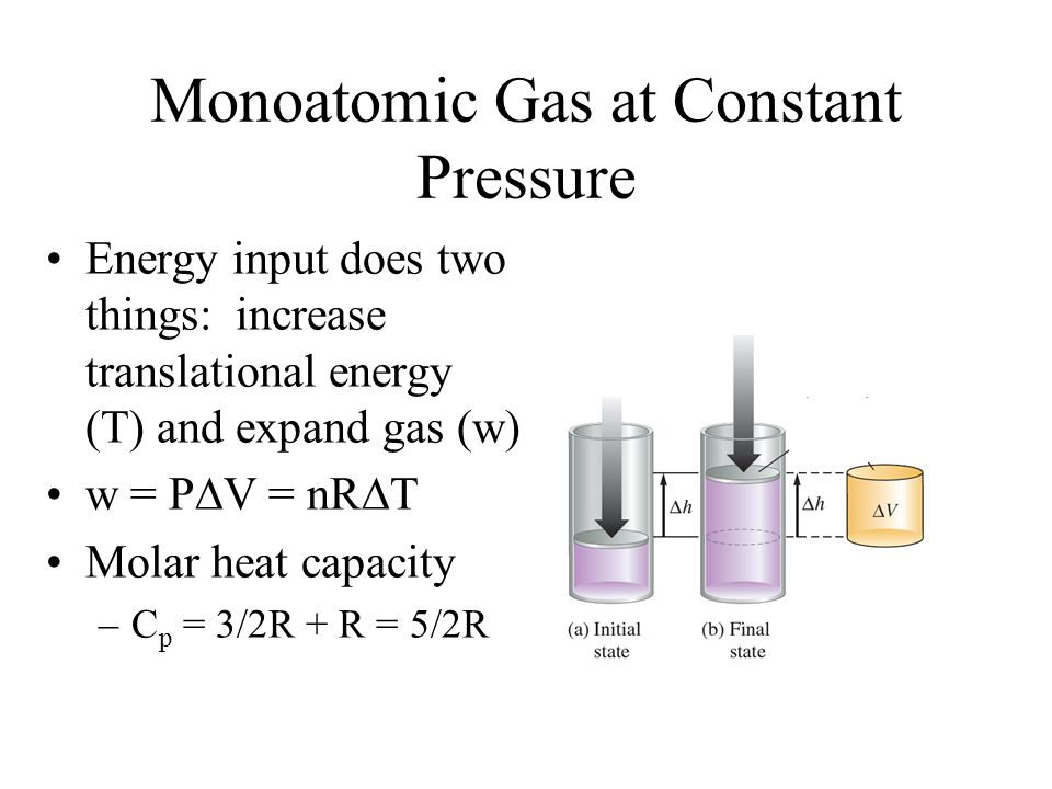 Monoatomic Gas at Constant Pressure