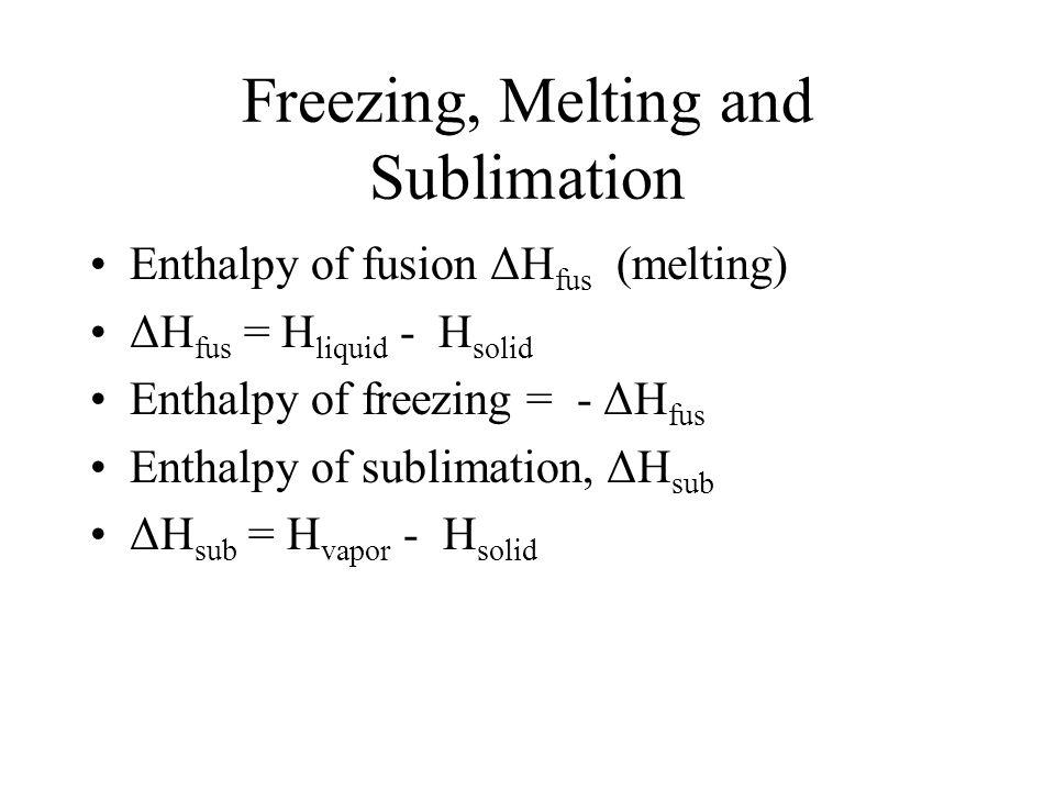 Freezing, Melting and Sublimation
