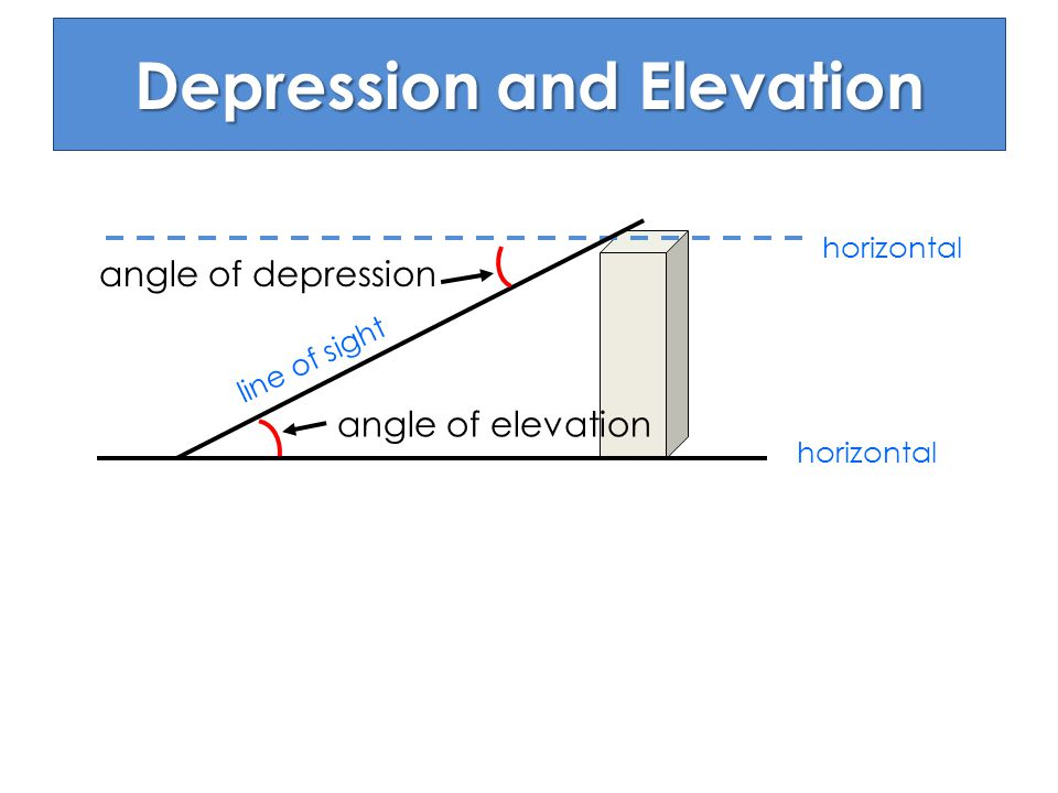 Depression and Elevation