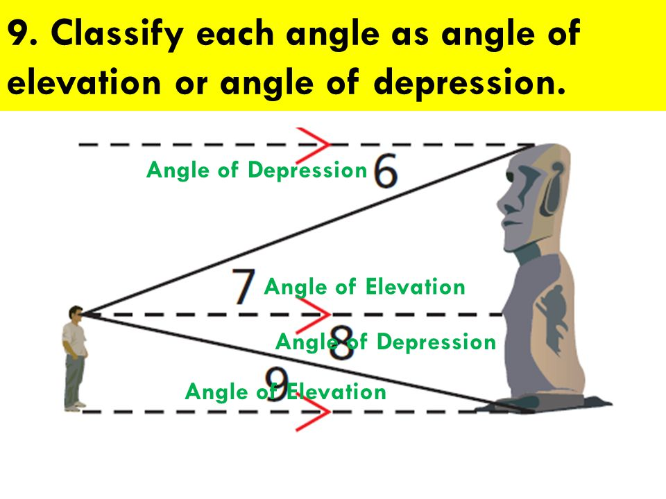 9. Classify each angle as angle of elevation or angle of depression.