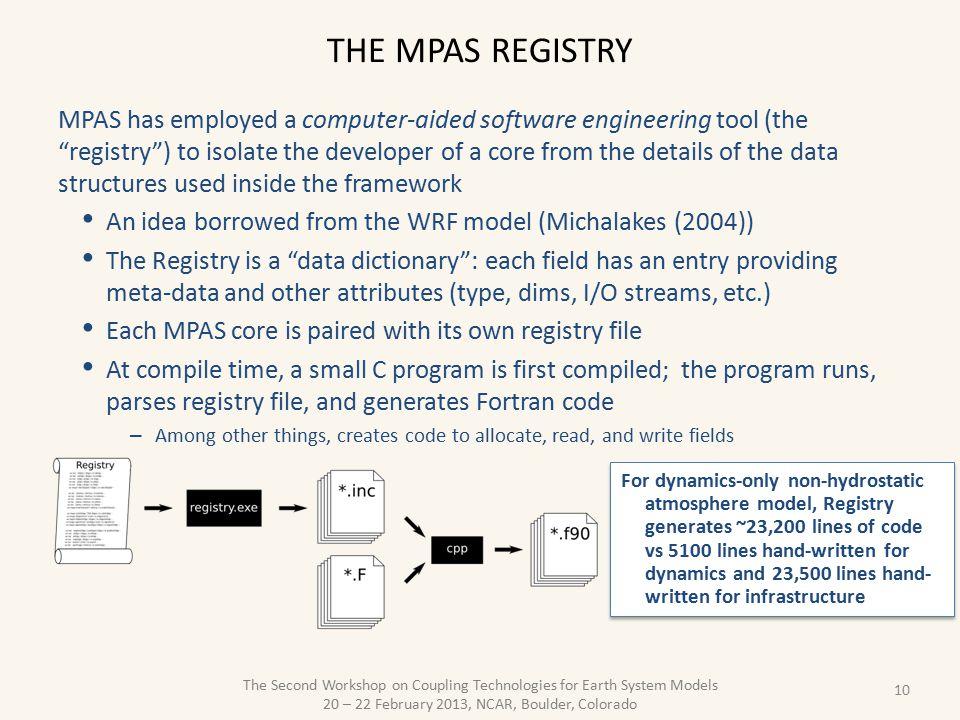 The MPAS Registry