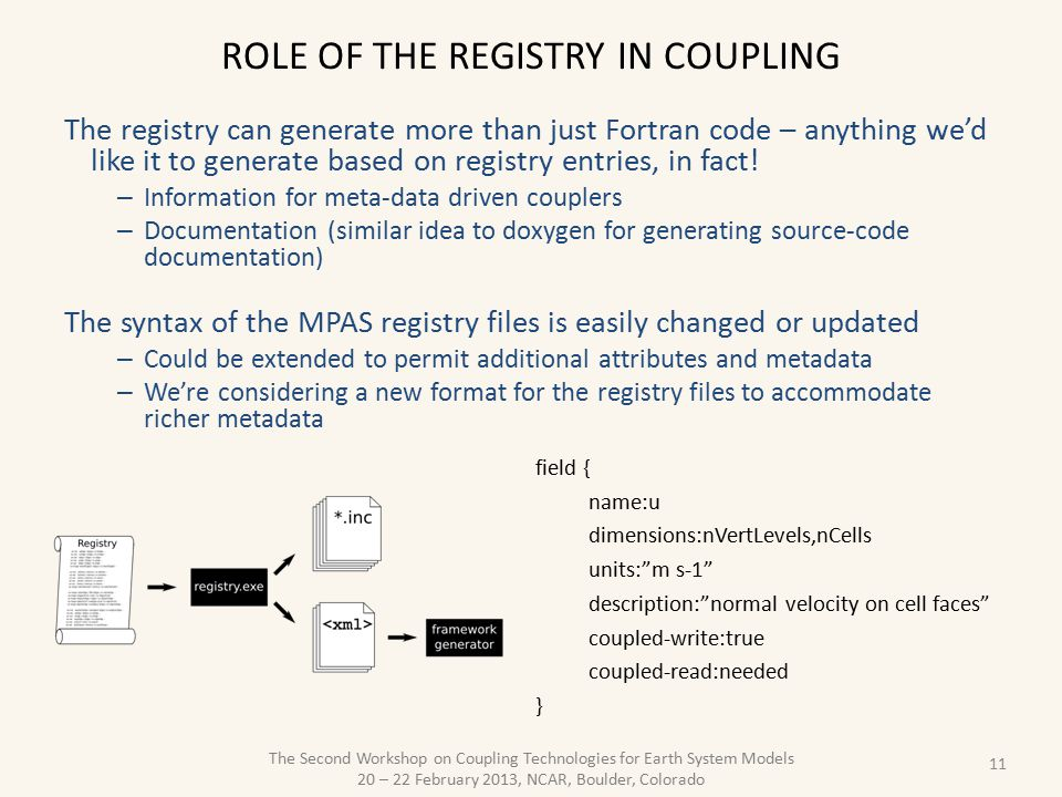 Role of the registry in coupling