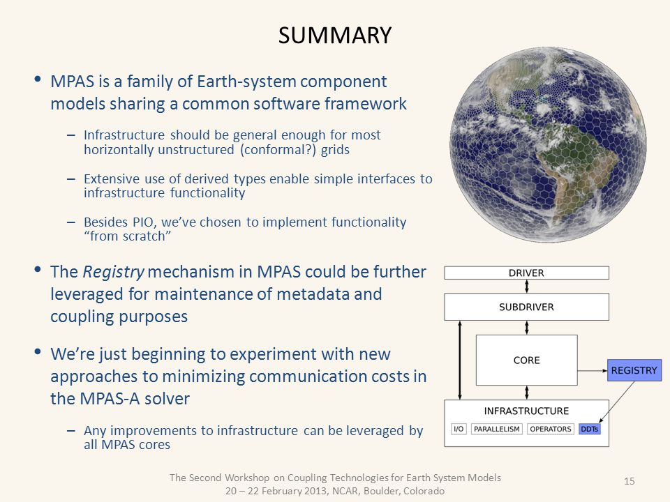 Summary MPAS is a family of Earth-system component models sharing a common software framework.