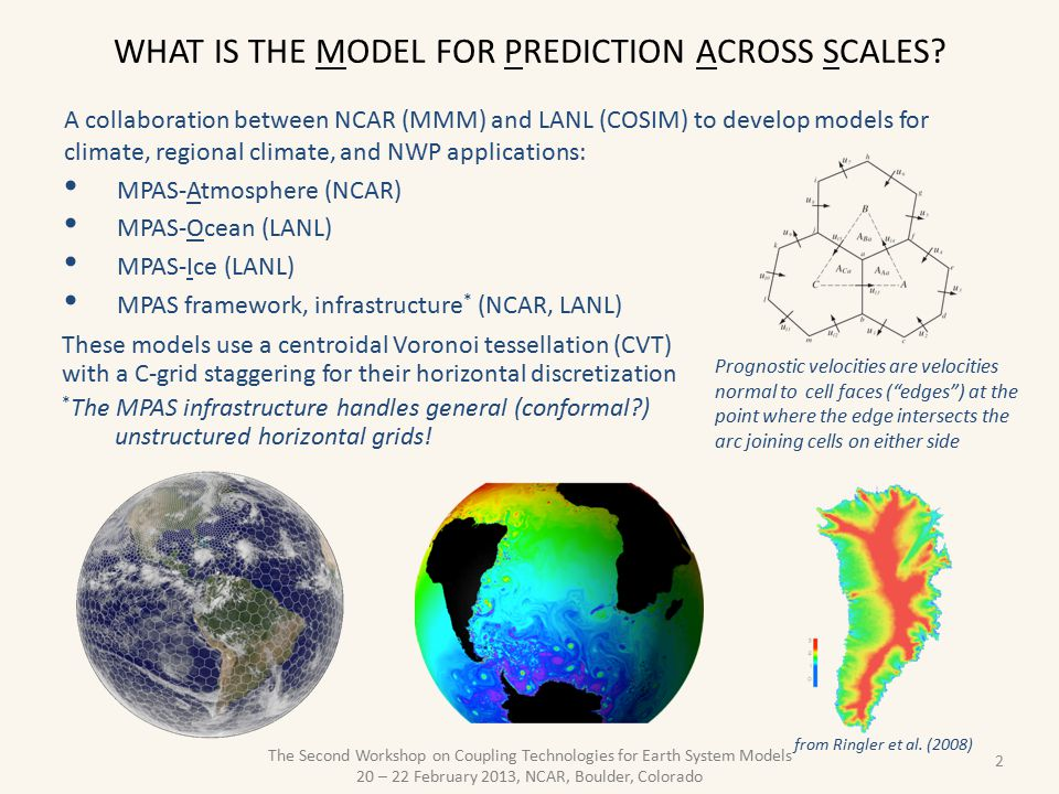 WHAT IS the Model for Prediction across scales