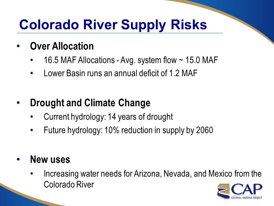 Colorado River Supply Risks