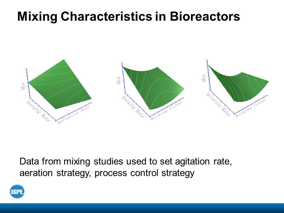 Mixing Characteristics in Bioreactors