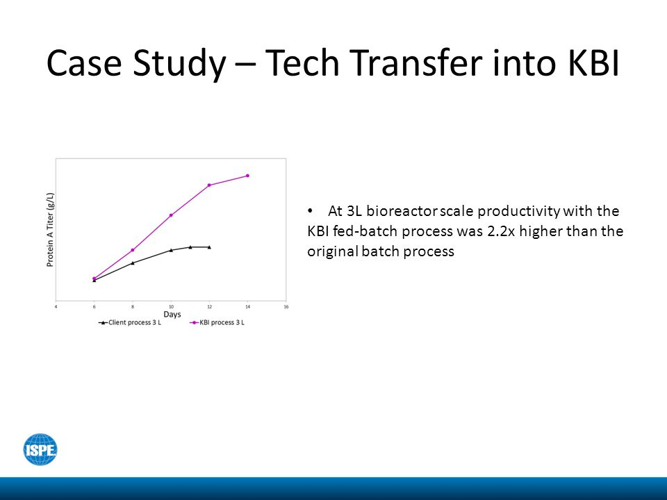 Case Study – Tech Transfer into KBI