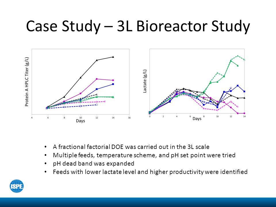 Case Study – 3L Bioreactor Study