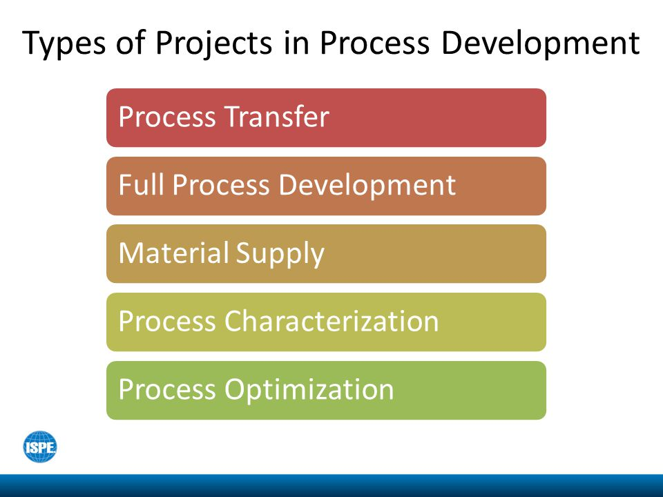 Types of Projects in Process Development