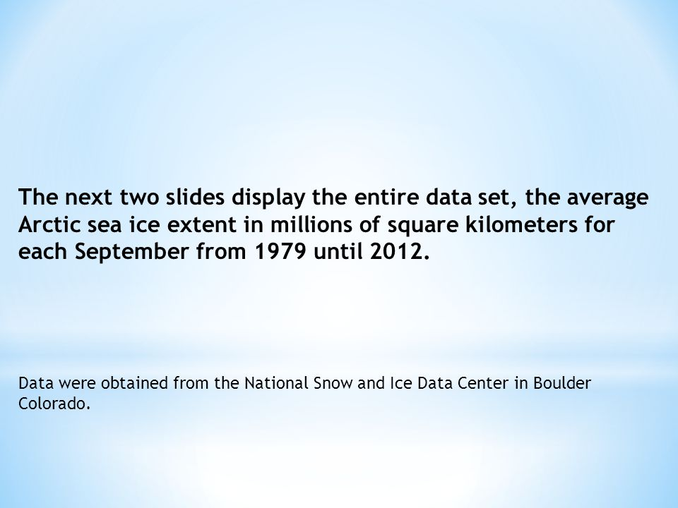 The next two slides display the entire data set, the average Arctic sea ice extent in millions of square kilometers for each September from 1979 until 2012.