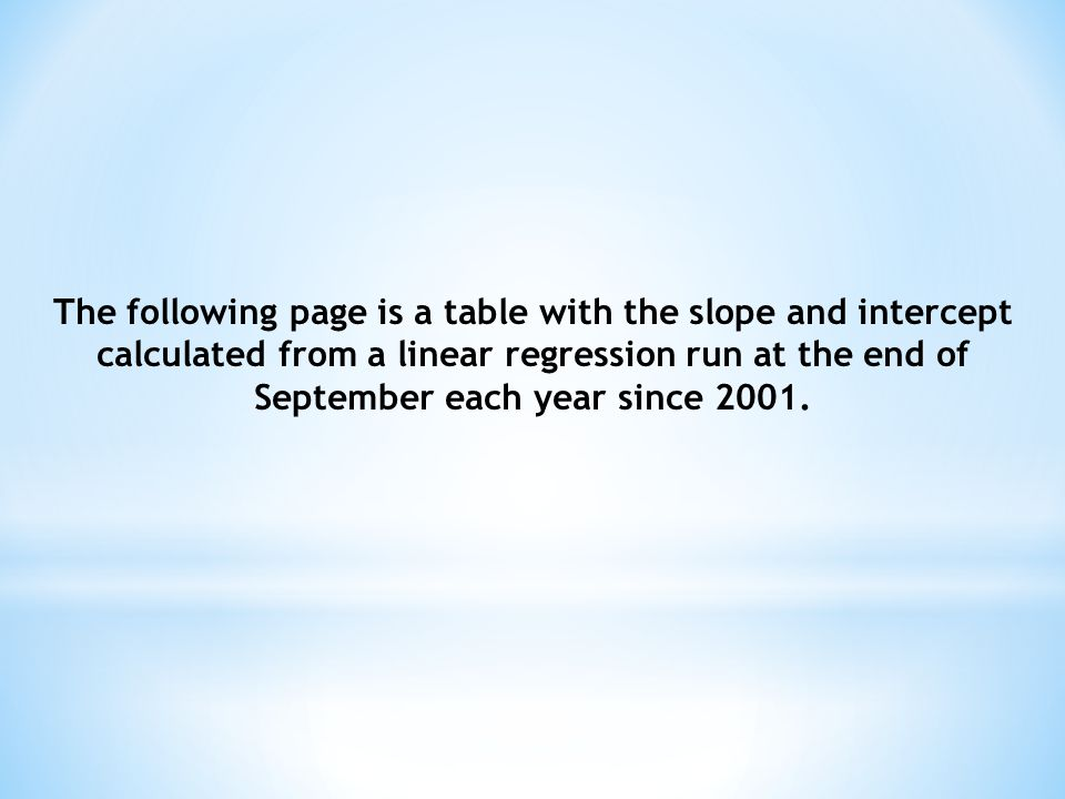 The following page is a table with the slope and intercept calculated from a linear regression run at the end of September each year since 2001.