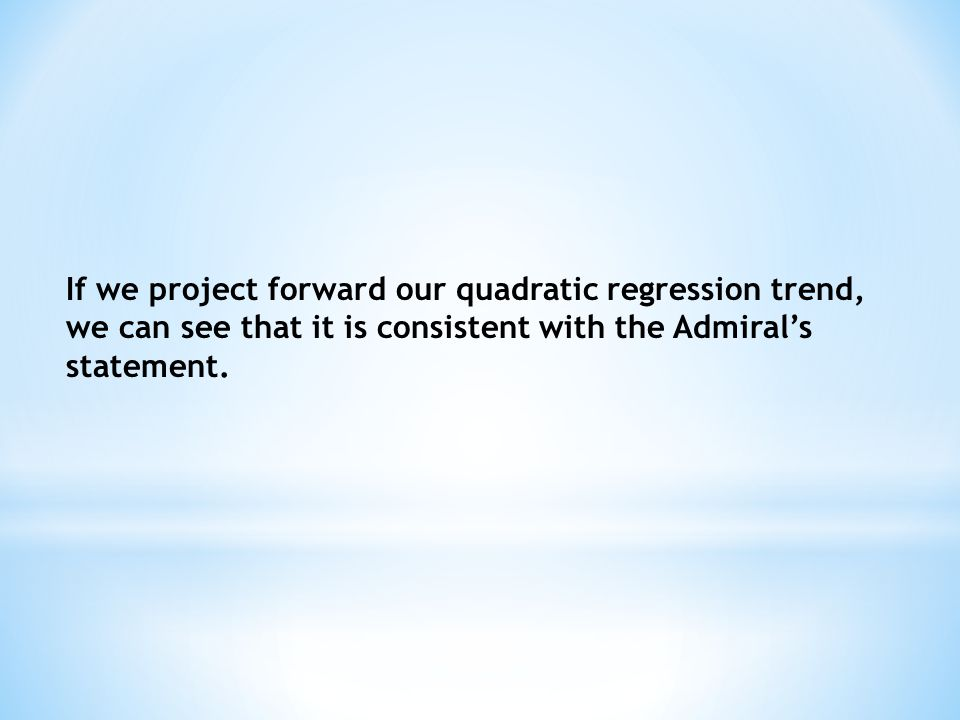 If we project forward our quadratic regression trend, we can see that it is consistent with the Admiral's statement.