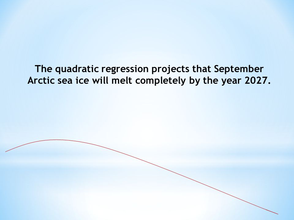 The quadratic regression projects that September Arctic sea ice will melt completely by the year 2027.