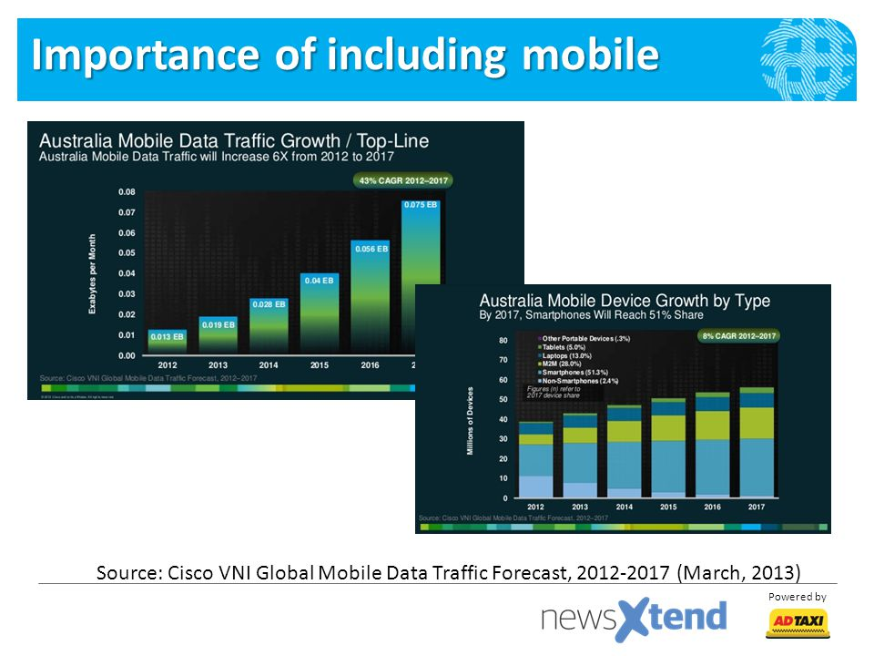 Importance of including mobile
