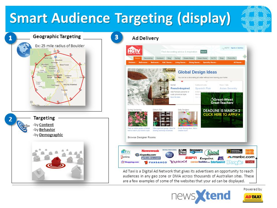 Smart Audience Targeting (display)