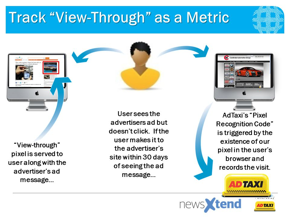Track View-Through as a Metric