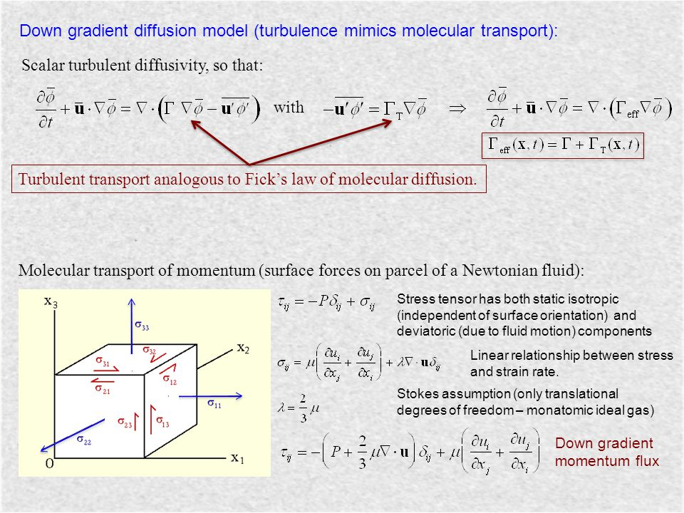 Down gradient diffusion model (turbulence mimics molecular transport):