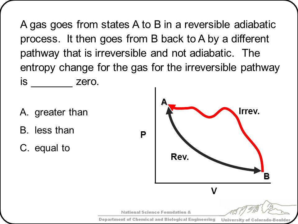 A gas goes from states A to B in a reversible adiabatic process