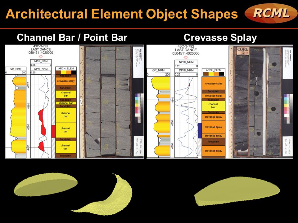 Architectural Element Object Shapes