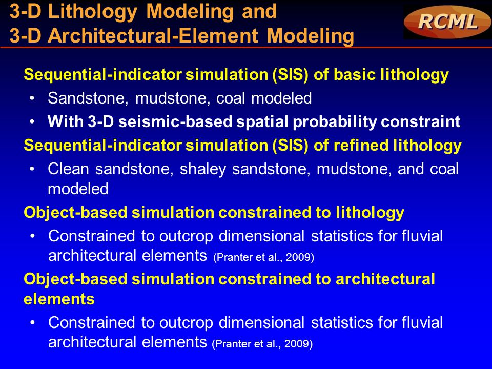 3-D Lithology Modeling and 3-D Architectural-Element Modeling
