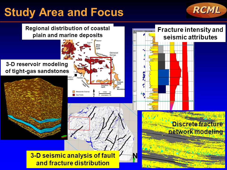 Study Area and Focus N Fracture intensity and seismic attributes