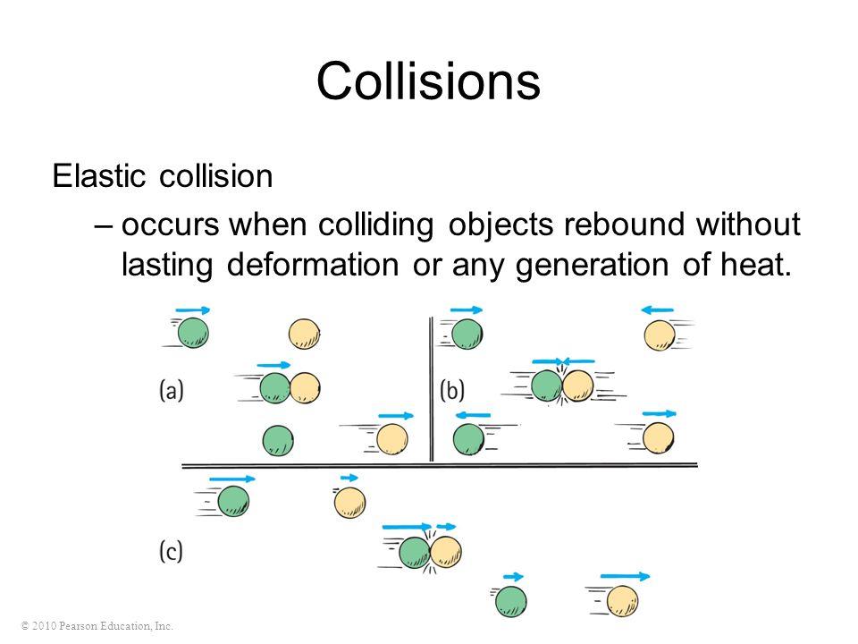 Collisions Elastic collision