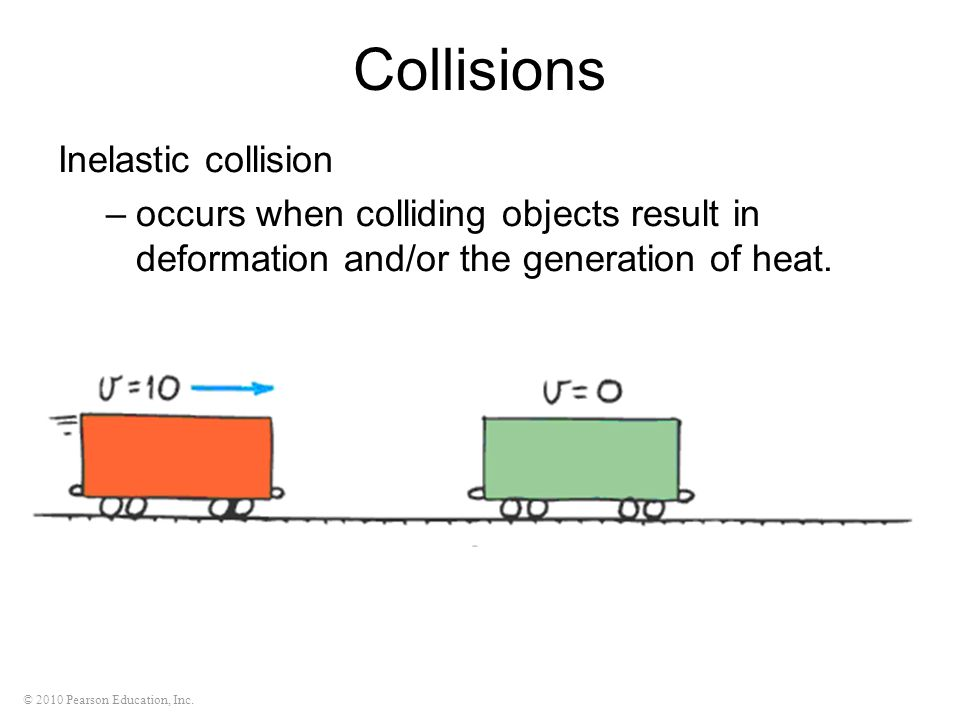 Collisions Inelastic collision