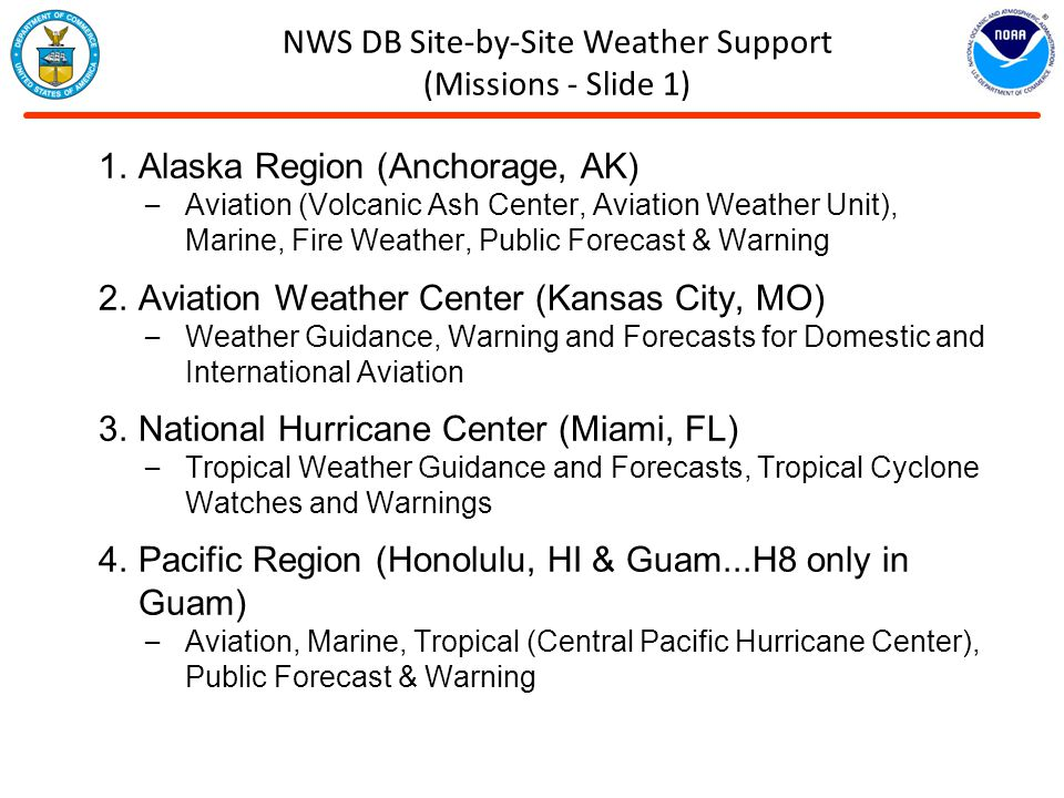 NWS DB Site-by-Site Weather Support