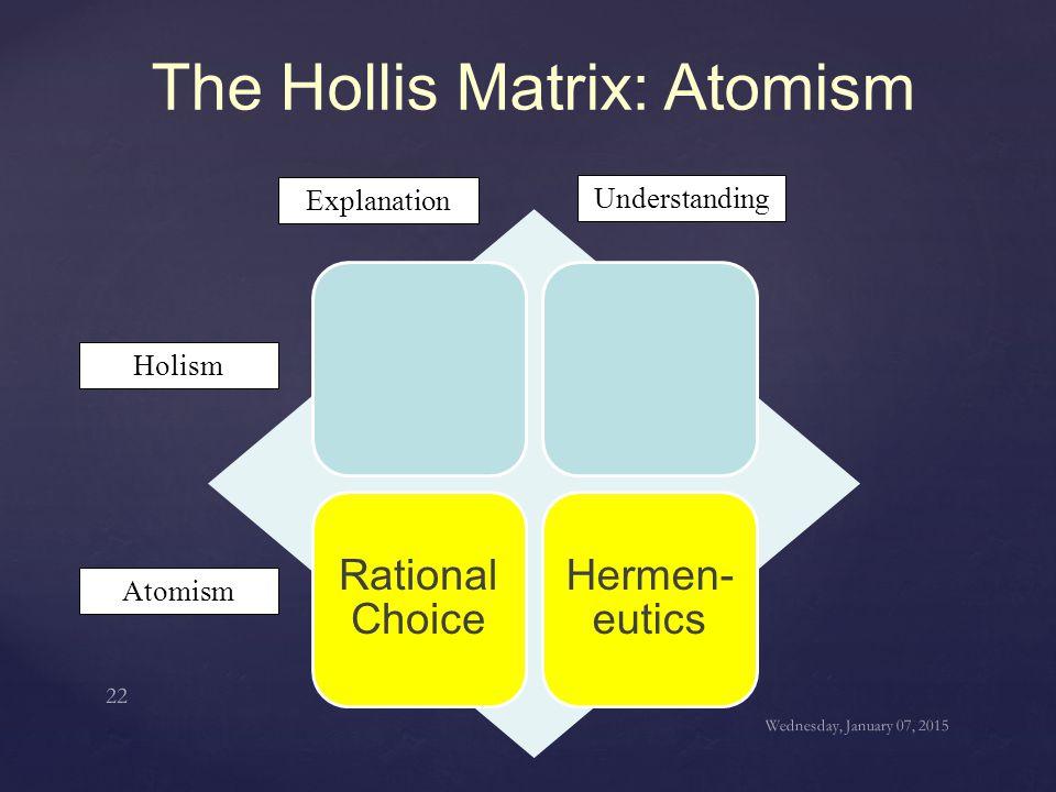 The Hollis Matrix: Atomism