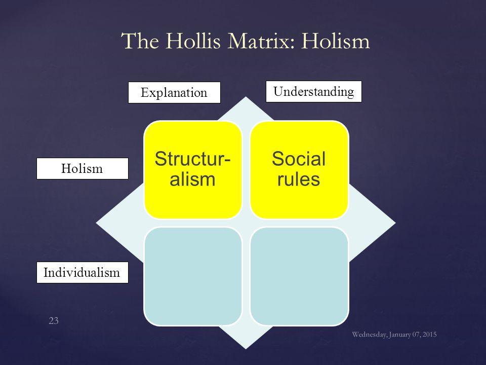 The Hollis Matrix: Holism