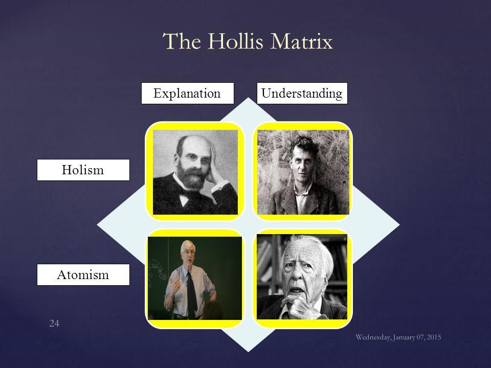 The Hollis Matrix Systems Agents Actors Explanation Understanding
