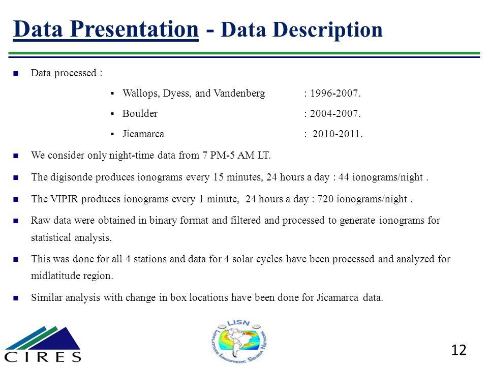 Data Presentation - Data Description