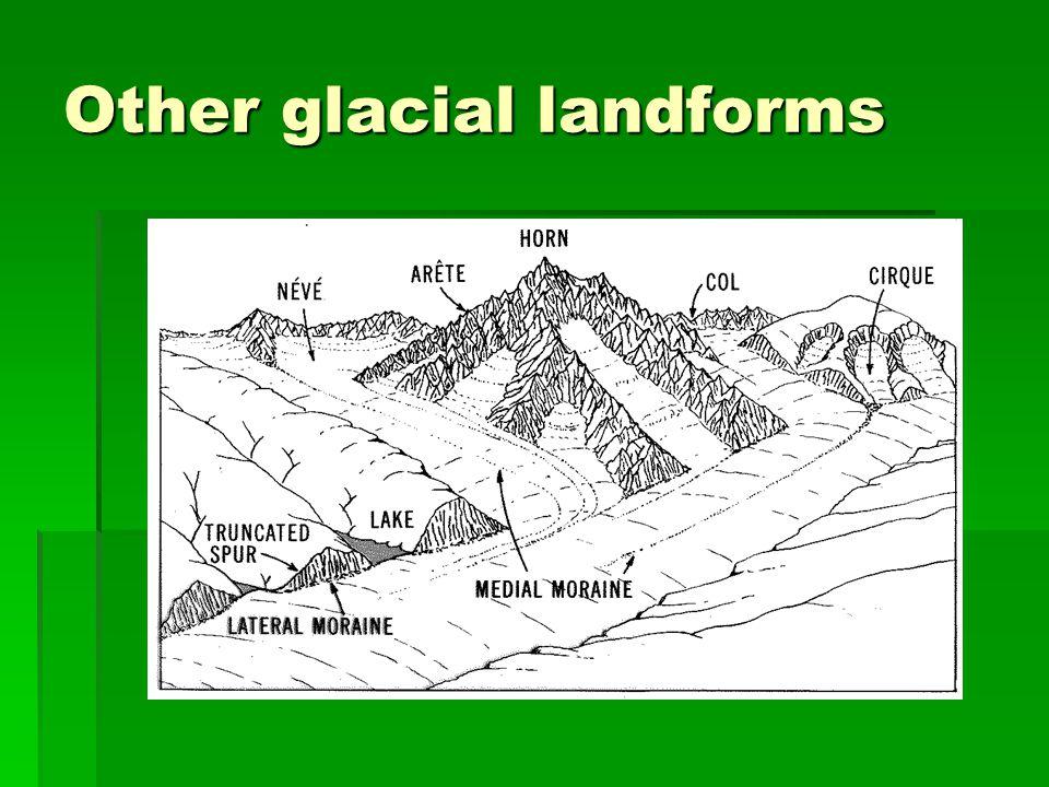 Other glacial landforms