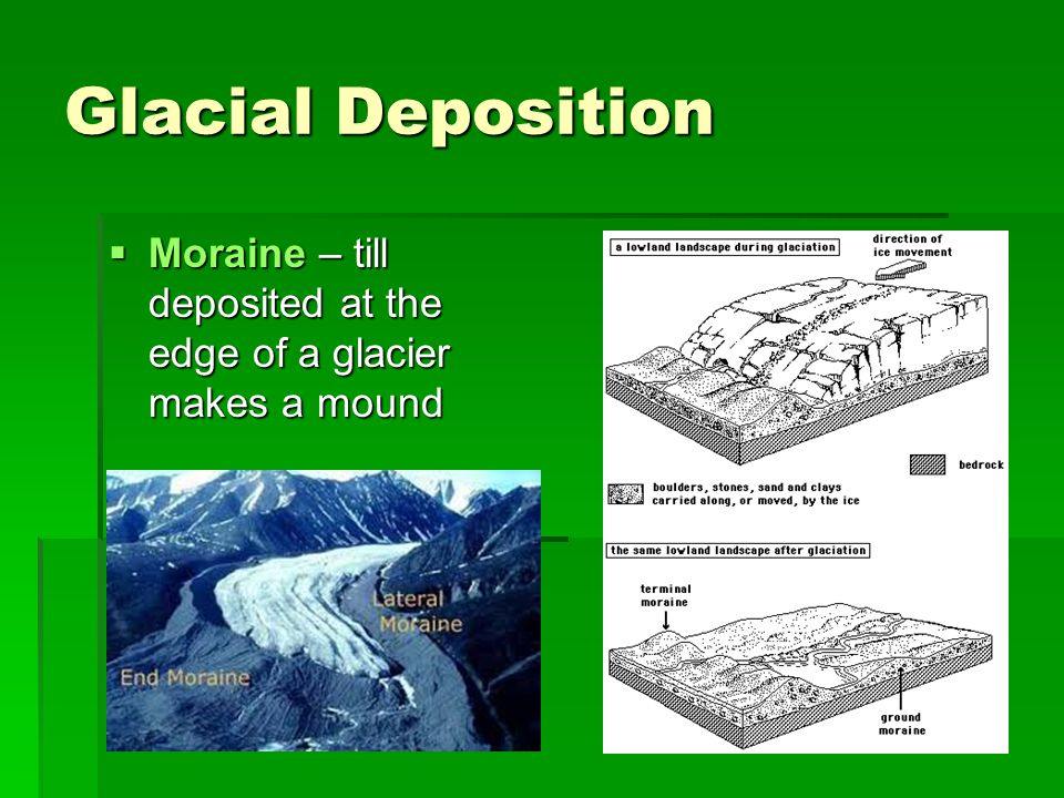 Glacial Deposition Moraine – till deposited at the edge of a glacier makes a mound