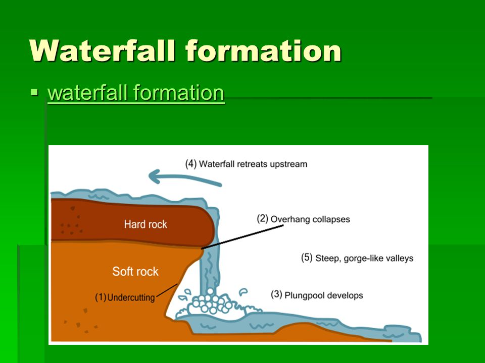 Waterfall formation waterfall formation