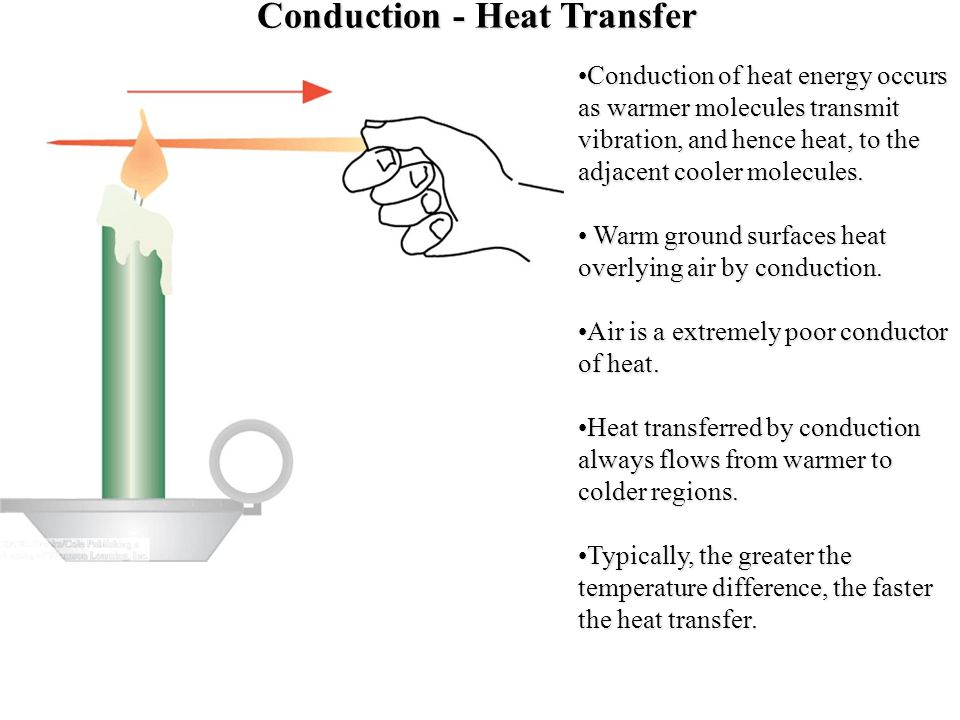 Conduction - Heat Transfer