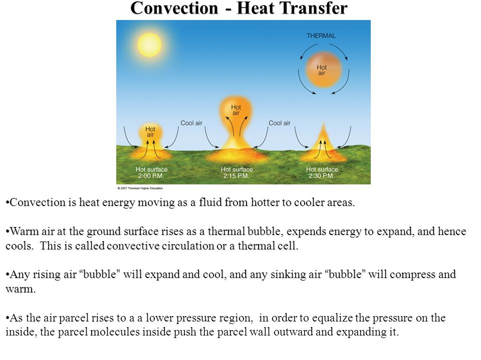 Convection - Heat Transfer