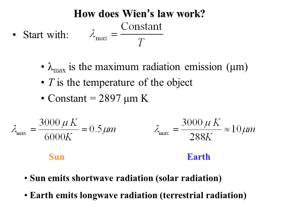 How does Wien's law work