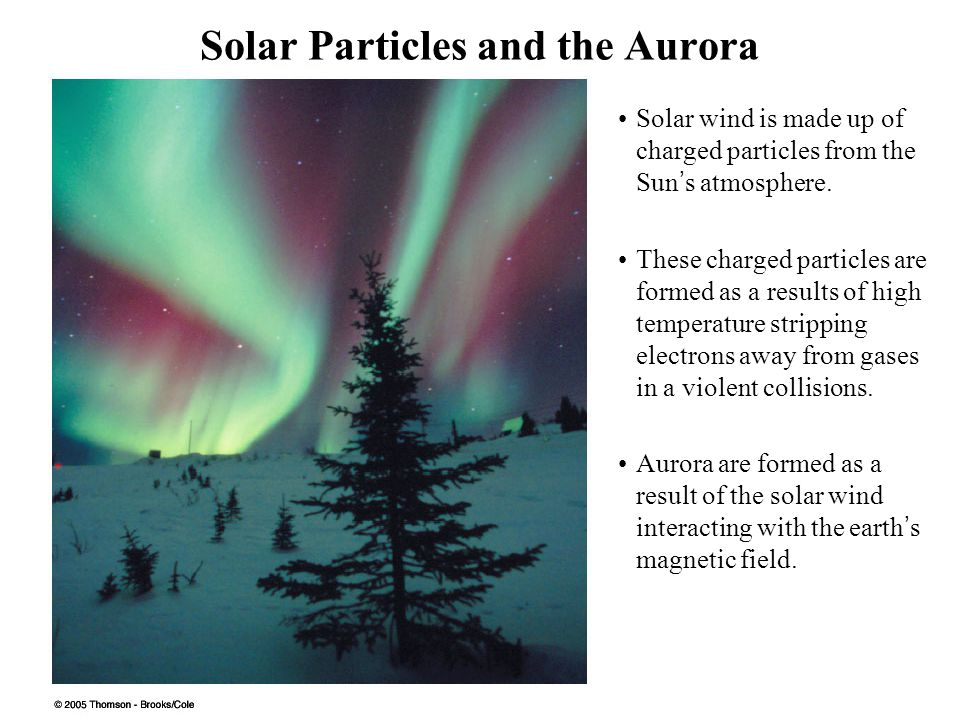 Solar Particles and the Aurora