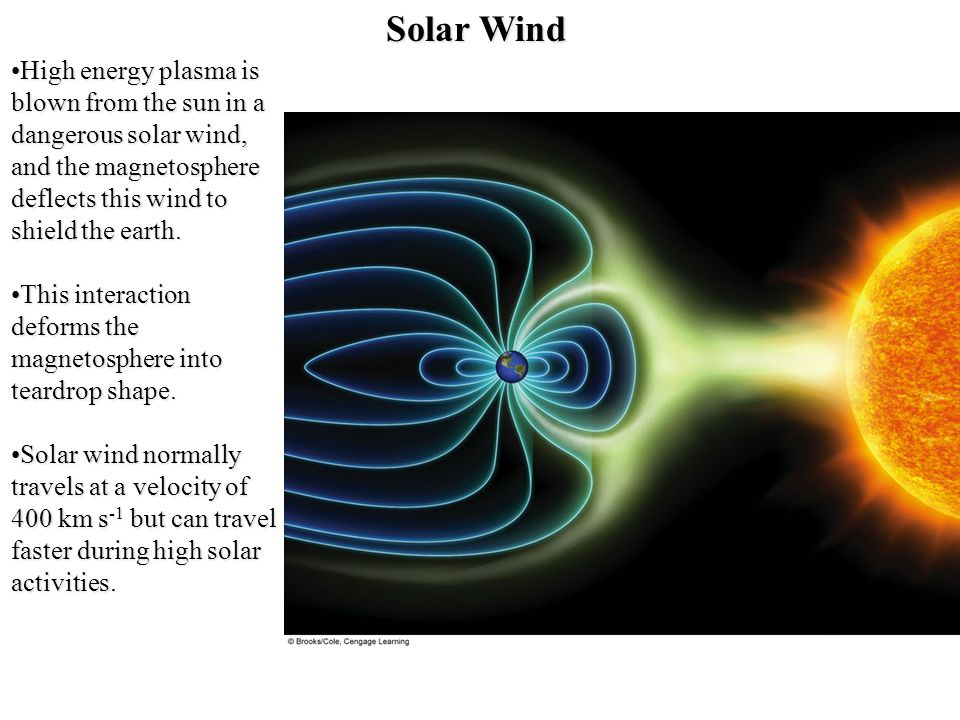 Solar Wind High energy plasma is blown from the sun in a dangerous solar wind, and the magnetosphere deflects this wind to shield the earth.
