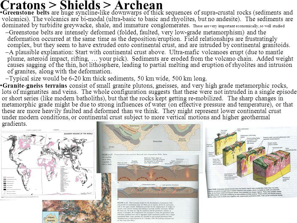 Cratons > Shields > Archean