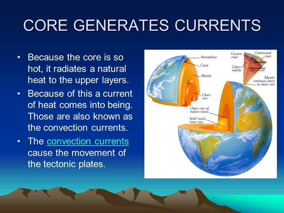 CORE GENERATES CURRENTS