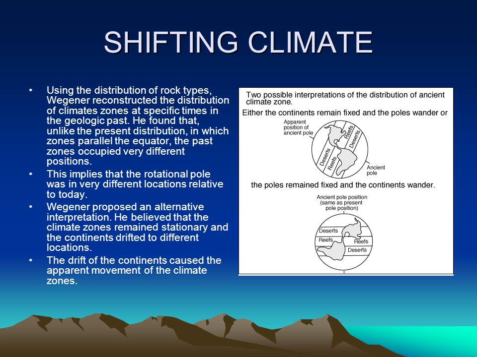 SHIFTING CLIMATE